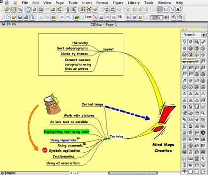 atpo 2 conceptdraw mindmap - Conceptdraw Mind Map