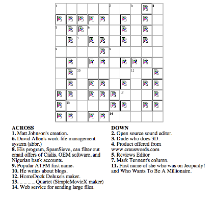 Crossword Puzzles Answers On History Crossward Puzzle Famous Mathematicians Of India